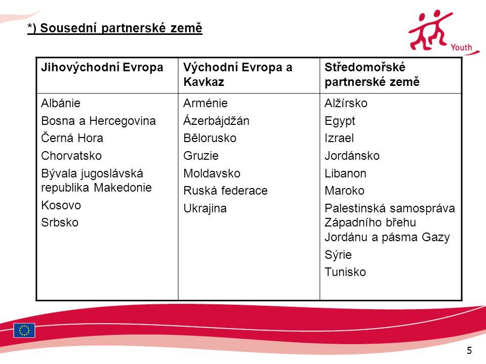 5 *) Sousední partnerské země Jihovýchodní EvropaVýchodní Evropa a Kavkaz Středomořské partnerské země Albánie Bosna a Hercegovina Černá Hora Chorvatsko Bývala jugoslávská republika Makedonie Kosovo Srbsko Arménie Ázerbájdžán Bělorusko Gruzie Moldavsko Ruská federace Ukrajina Alžírsko Egypt Izrael Jordánsko Libanon Maroko Palestinská samospráva Západního břehu Jordánu a pásma Gazy Sýrie Tunisko