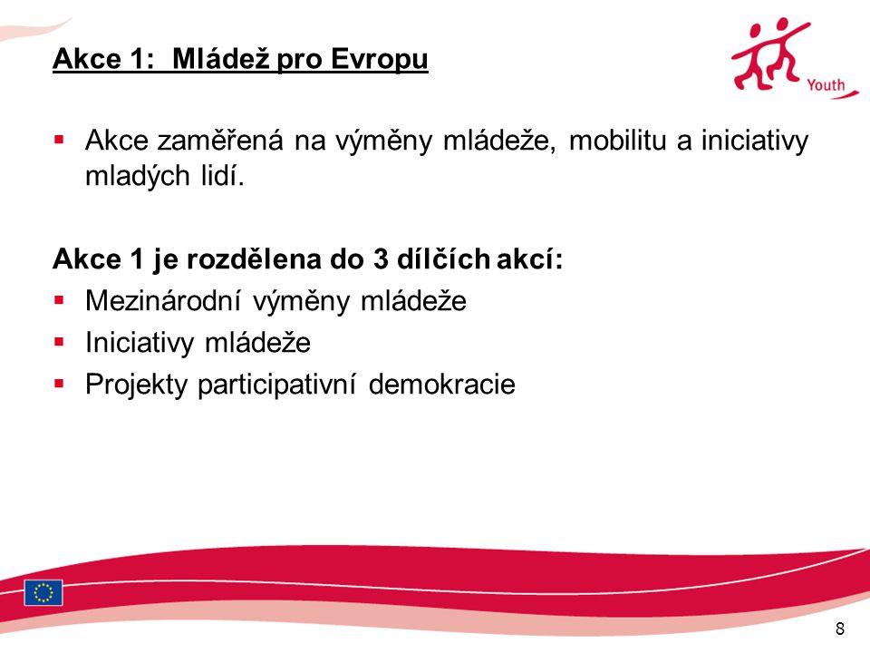 8 Akce 1: Mládež pro Evropu  Akce zaměřená na výměny mládeže, mobilitu a iniciativy mladých lidí.