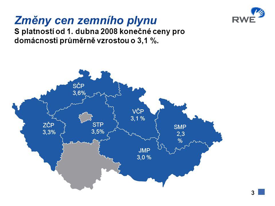 3 SČP 3,6% ZČP 3,3% STP 3,5% VČP 3,1 % JMP 3,0 % SMP 2,3 % Změny cen zemního plynu S platností od 1.