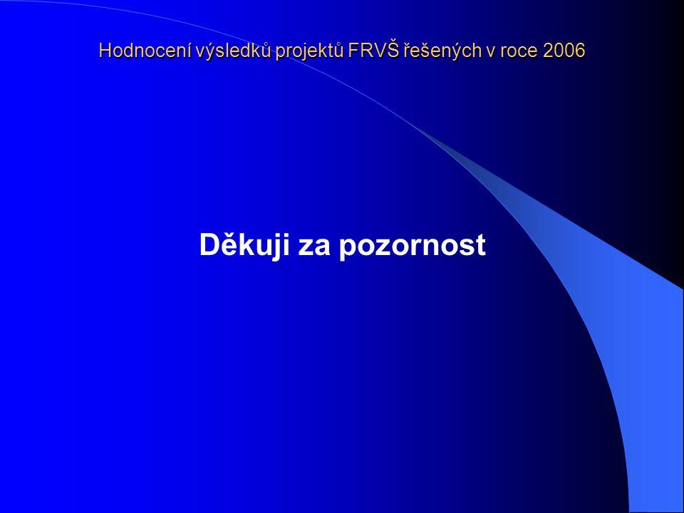 Hodnocení výsledků projektů FRVŠ řešených v roce 2006 Děkuji za pozornost
