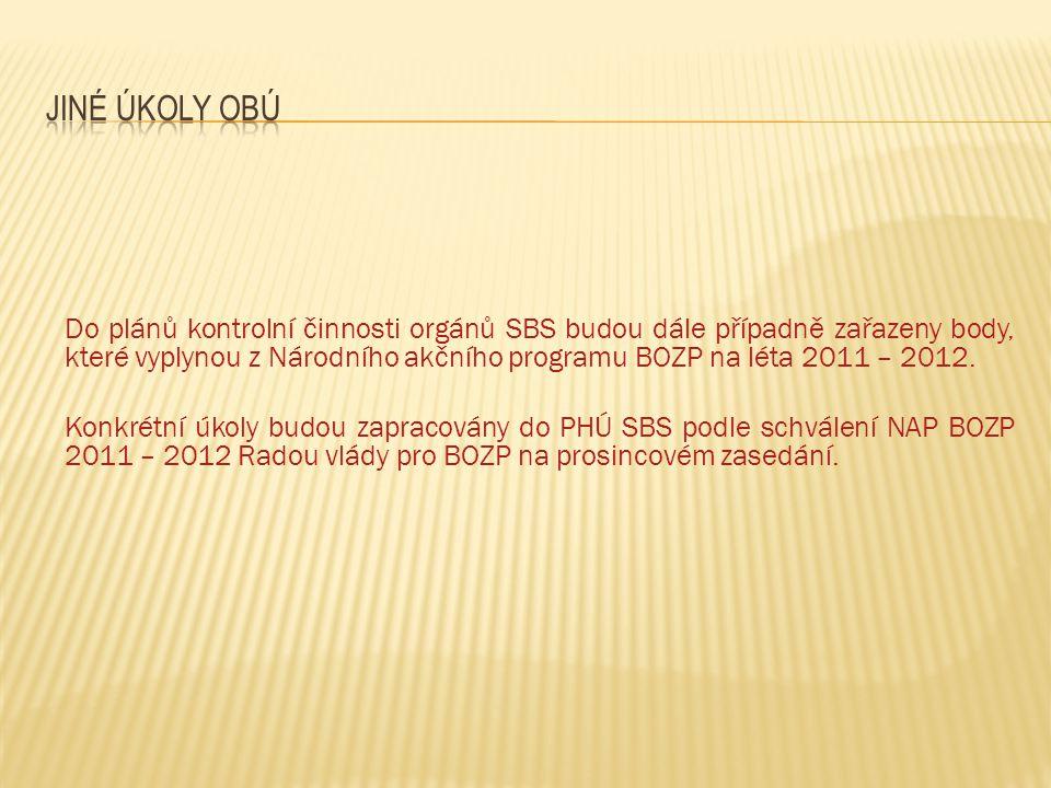 Do plánů kontrolní činnosti orgánů SBS budou dále případně zařazeny body, které vyplynou z Národního akčního programu BOZP na léta 2011 – 2012. Konkré