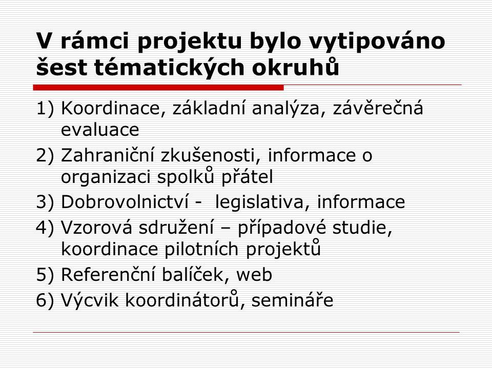V rámci projektu bylo vytipováno šest tématických okruhů 1)Koordinace, základní analýza, závěrečná evaluace 2)Zahraniční zkušenosti, informace o organ