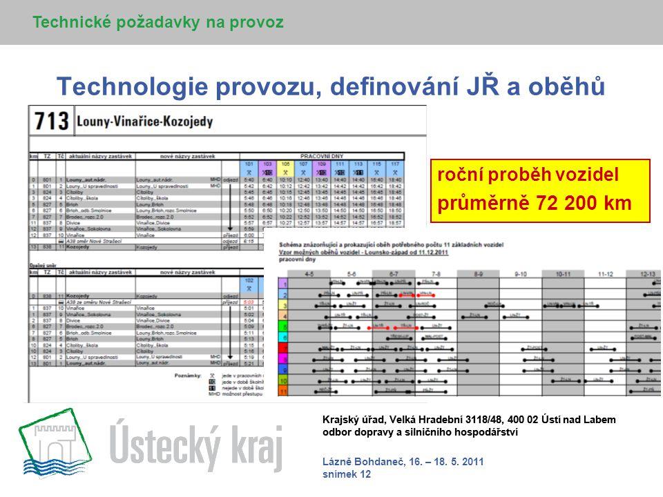 Lázně Bohdaneč, 16. – 18. 5. 2011 snímek 12 Krajský úřad, Velká Hradební 3118/48, 400 02 Ústí nad Labem odbor dopravy a silničního hospodářství Techno