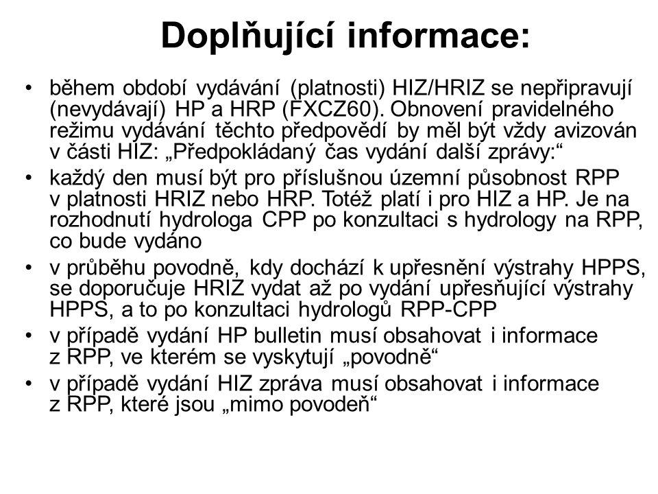 Doplňující informace: •během období vydávání (platnosti) HIZ/HRIZ se nepřipravují (nevydávají) HP a HRP (FXCZ60). Obnovení pravidelného režimu vydáván