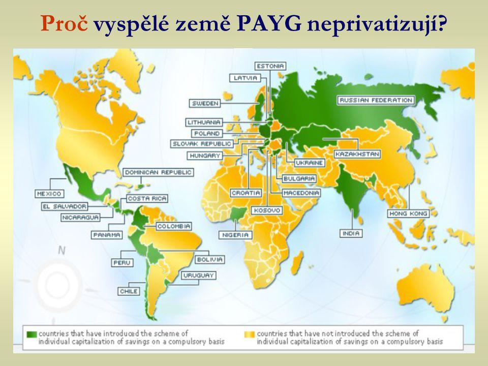 Proč vyspělé země PAYG neprivatizují?