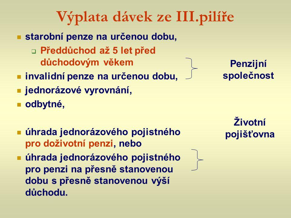 Výplata dávek ze III.pilíře  starobní penze na určenou dobu,  Předdůchod až 5 let před důchodovým věkem  invalidní penze na určenou dobu,  jednorá
