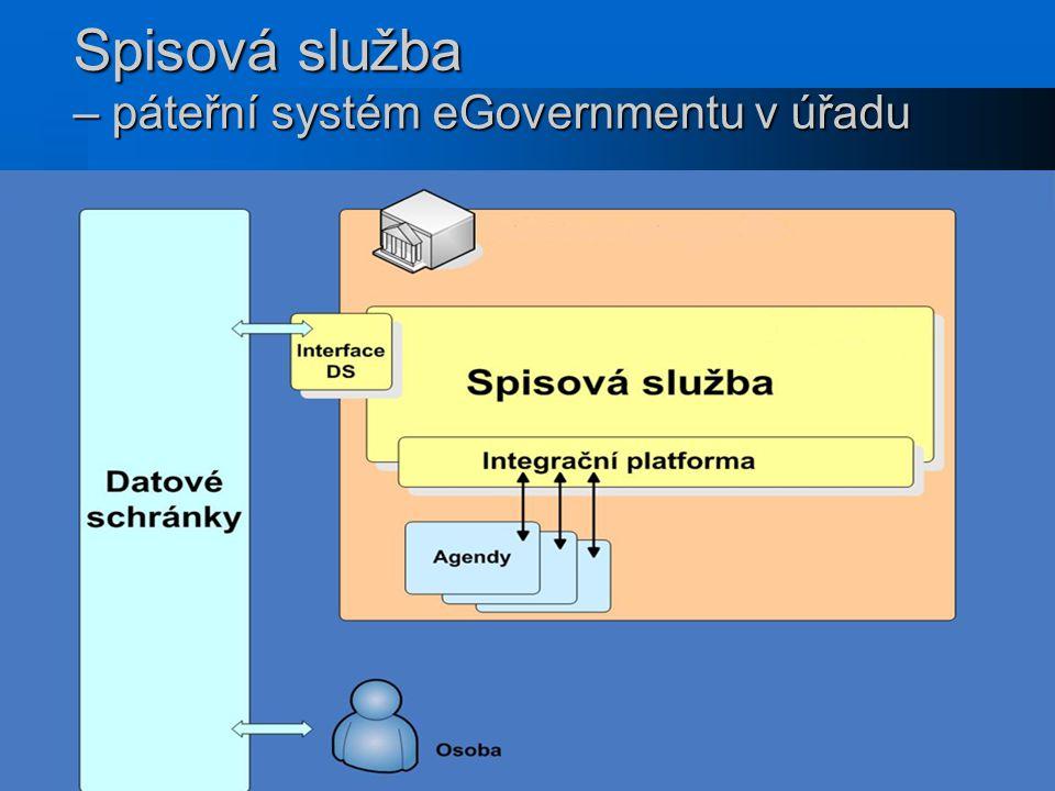 Spisová služba – páteřní systém eGovernmentu v úřadu