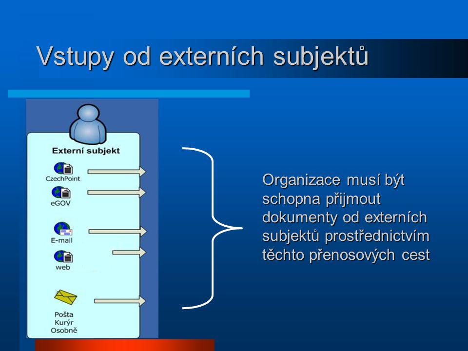 Vstupy od externích subjektů Organizace musí být schopna přijmout dokumenty od externích subjektů prostřednictvím těchto přenosových cest