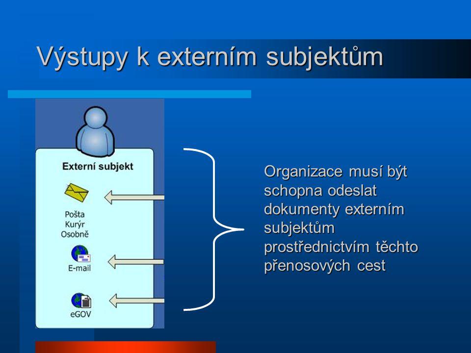 Výstupy k externím subjektům Organizace musí být schopna odeslat dokumenty externím subjektům prostřednictvím těchto přenosových cest