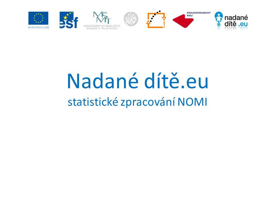Nadané dítě.eu statistické zpracování NOMI Jiří Haviger FIM UHK