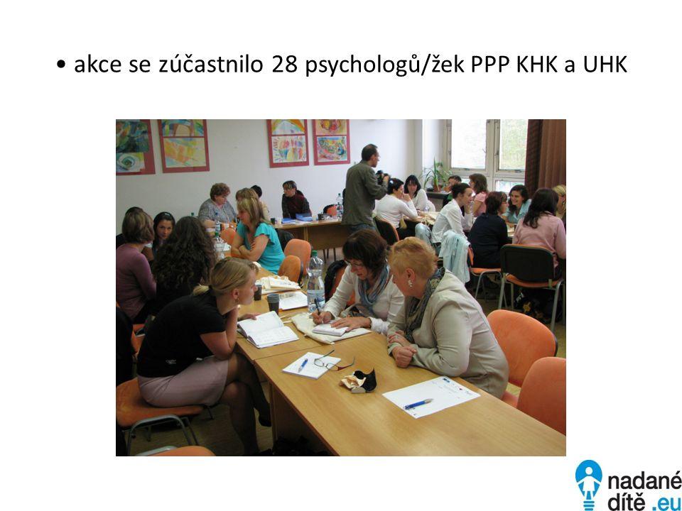 • psychologové/žky byli/y podrobně seznámeni/y s celým realizačním týmem psychologů pod vedením PhDr.