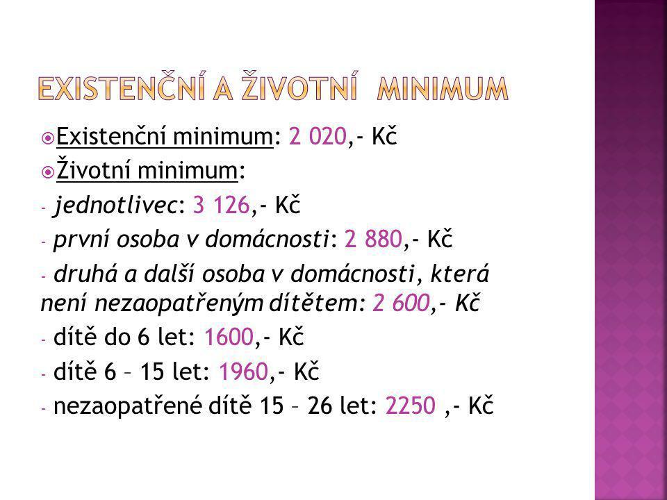  Existenční minimum: 2 020,- Kč  Životní minimum: - jednotlivec: 3 126,- Kč - první osoba v domácnosti: 2 880,- Kč - druhá a další osoba v domácnost