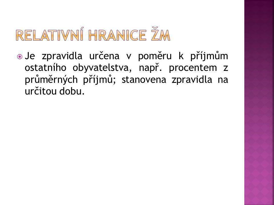  Zákon č.111/2006 Sb., o pomoci v hmotné nouzi.