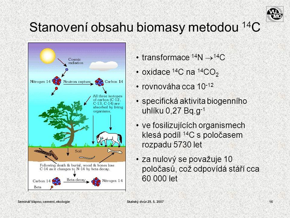 Seminář Vápno, cement, ekologieSkalský dvůr 29. 5. 200716 Stanovení obsahu biomasy metodou 14 C •transformace 14 N  14 C •oxidace 14 C na 14 CO 2 •ro