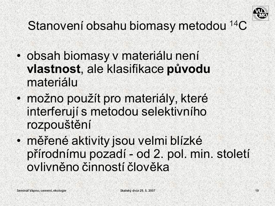 Seminář Vápno, cement, ekologieSkalský dvůr 29. 5. 200719 Stanovení obsahu biomasy metodou 14 C •obsah biomasy v materiálu není vlastnost, ale klasifi
