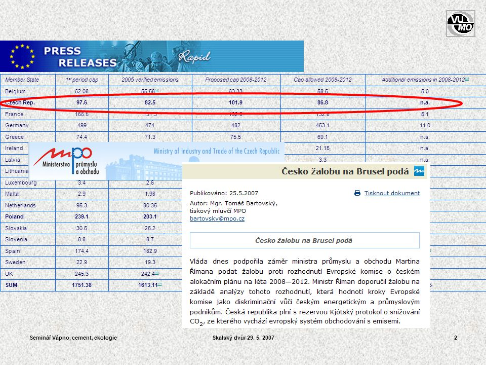 Seminář Vápno, cement, ekologieSkalský dvůr 29. 5. 20072 Member State1 st period cap2005 verified emissionsProposed cap 2008-2012Cap allowed 2008-2012