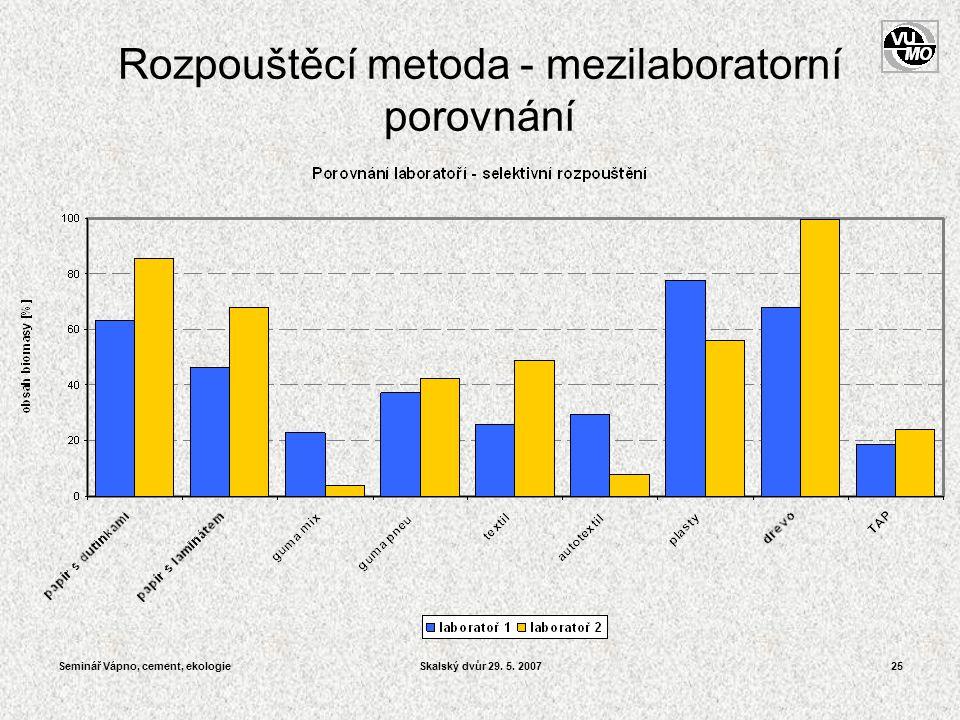 Seminář Vápno, cement, ekologieSkalský dvůr 29. 5. 200725 Rozpouštěcí metoda - mezilaboratorní porovnání