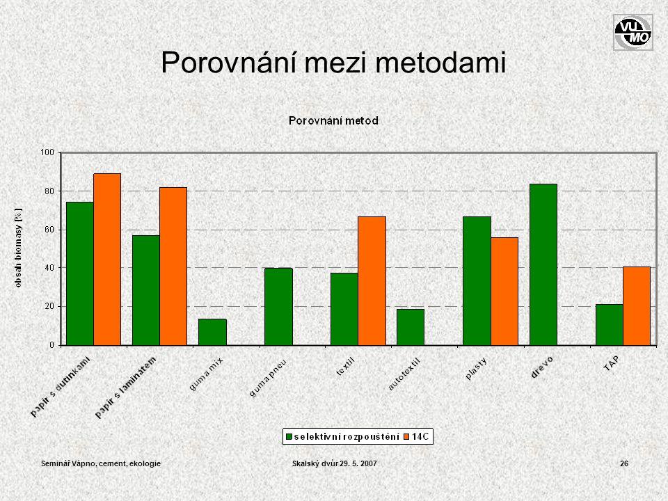Seminář Vápno, cement, ekologieSkalský dvůr 29. 5. 200726 Porovnání mezi metodami