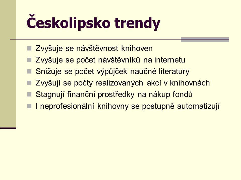 Českolipsko trendy  Zvyšuje se návštěvnost knihoven  Zvyšuje se počet návštěvníků na internetu  Snižuje se počet výpůjček naučné literatury  Zvyšu