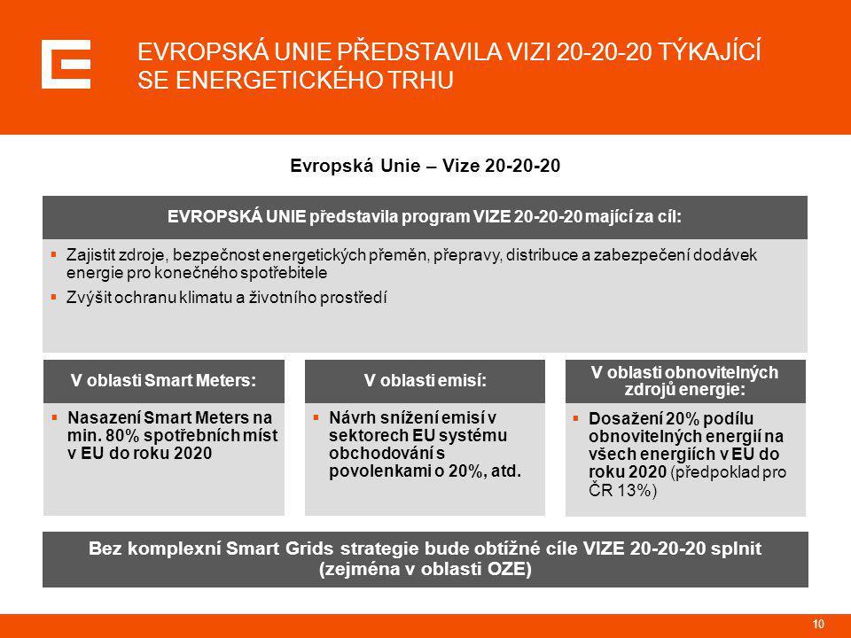 10 EVROPSKÁ UNIE PŘEDSTAVILA VIZI 20-20-20 TÝKAJÍCÍ SE ENERGETICKÉHO TRHU Evropská Unie – Vize 20-20-20 Bez komplexní Smart Grids strategie bude obtíž