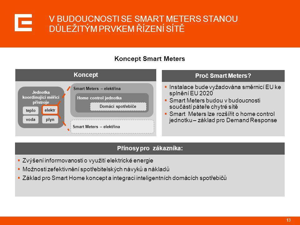 13 Proč Smart Meters?  Instalace bude vyžadována směrnicí EU ke splnění EU 2020  Smart Meters budou v budoucnosti součástí páteře chytré sítě  Smar