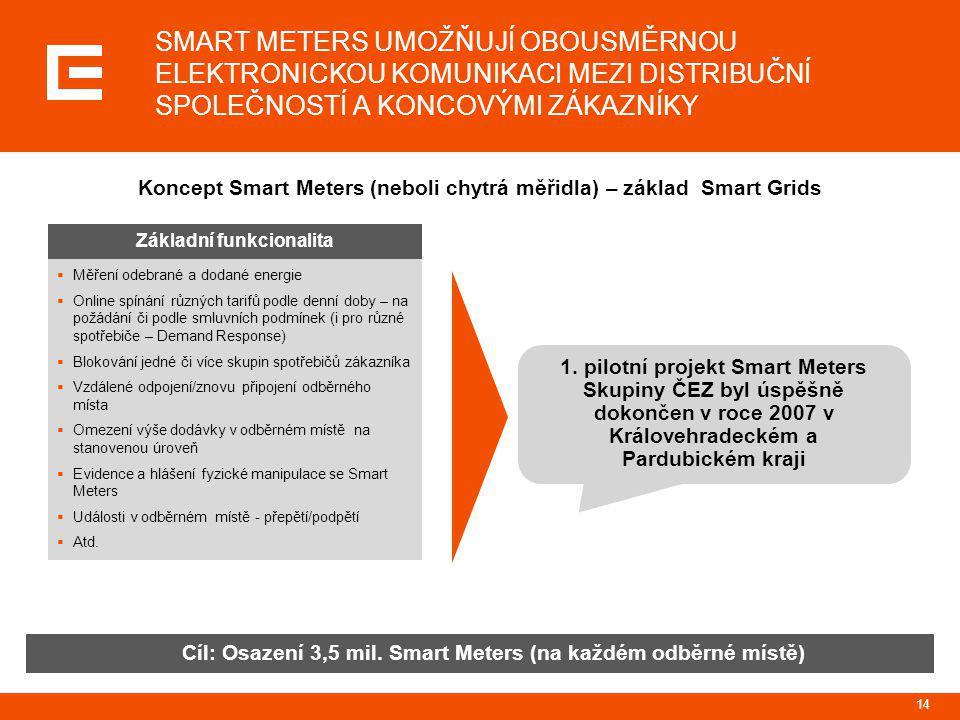14 SMART METERS UMOŽŇUJÍ OBOUSMĚRNOU ELEKTRONICKOU KOMUNIKACI MEZI DISTRIBUČNÍ SPOLEČNOSTÍ A KONCOVÝMI ZÁKAZNÍKY Koncept Smart Meters (neboli chytrá m
