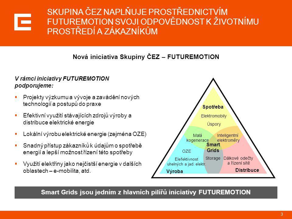 3 SKUPINA ČEZ NAPLŇUJE PROSTŘEDNICTVÍM FUTUREMOTION SVOJI ODPOVĚDNOST K ŽIVOTNÍMU PROSTŘEDÍ A ZÁKAZNÍKŮM Inovace V rámci iniciativy FUTUREMOTION podpo