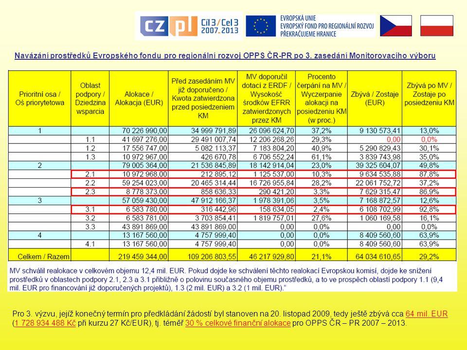Navázání prostředků Evropského fondu pro regionální rozvoj OPPS ČR-PR po 3.