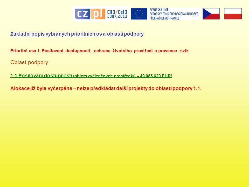 Základní popis vybraných prioritních os a oblastí podpory Prioritní osa I.