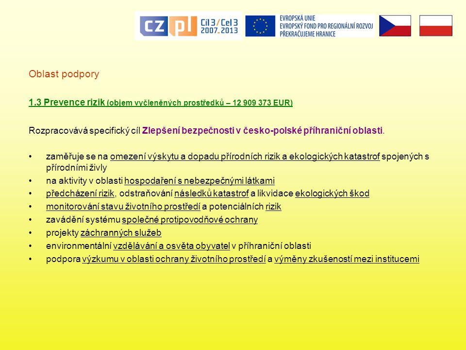 Oblast podpory 1.3 Prevence rizik (objem vyčleněných prostředků – 12 909 373 EUR) Rozpracovává specifický cíl Zlepšení bezpečnosti v česko-polské příhraniční oblasti.