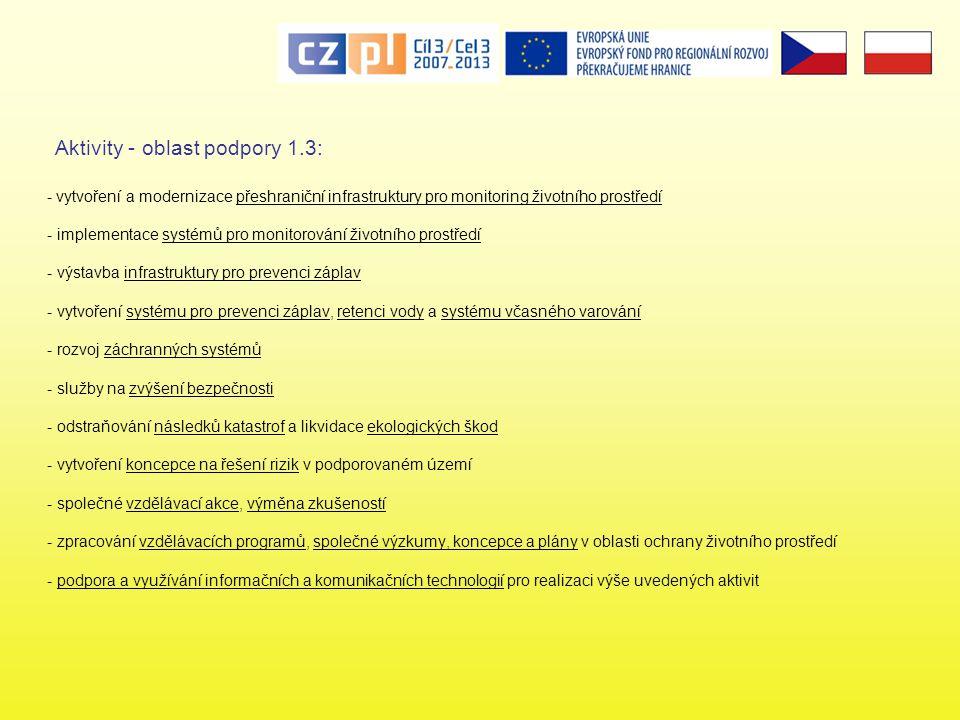 - vytvoření a modernizace přeshraniční infrastruktury pro monitoring životního prostředí - implementace systémů pro monitorování životního prostředí - výstavba infrastruktury pro prevenci záplav - vytvoření systému pro prevenci záplav, retenci vody a systému včasného varování - rozvoj záchranných systémů - služby na zvýšení bezpečnosti - odstraňování následků katastrof a likvidace ekologických škod - vytvoření koncepce na řešení rizik v podporovaném území - společné vzdělávací akce, výměna zkušeností - zpracování vzdělávacích programů, společné výzkumy, koncepce a plány v oblasti ochrany životního prostředí - podpora a využívání informačních a komunikačních technologií pro realizaci výše uvedených aktivit Aktivity - oblast podpory 1.3: