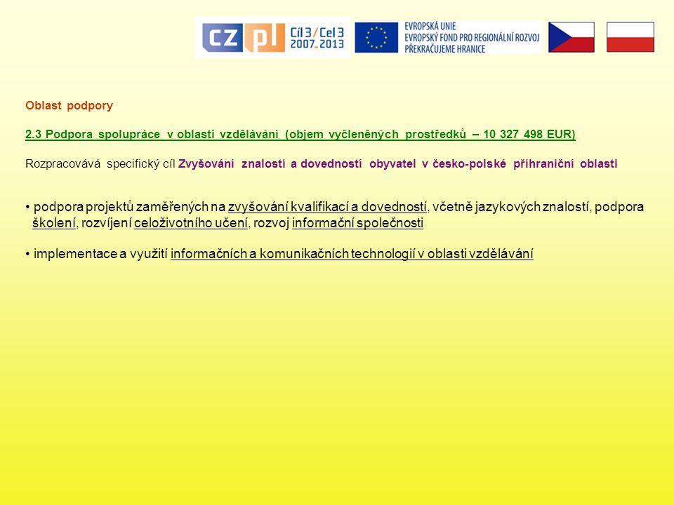 Oblast podpory 2.3 Podpora spolupráce v oblasti vzdělávání (objem vyčleněných prostředků – 10 327 498 EUR) Rozpracovává specifický cíl Zvyšování znalostí a dovedností obyvatel v česko-polské příhraniční oblasti • podpora projektů zaměřených na zvyšování kvalifikací a dovedností, včetně jazykových znalostí, podpora školení, rozvíjení celoživotního učení, rozvoj informační společnosti • implementace a využití informačních a komunikačních technologií v oblasti vzdělávání