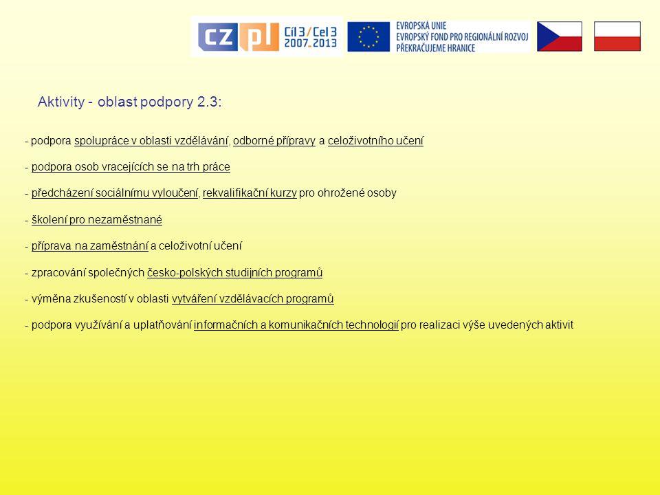 - podpora spolupráce v oblasti vzdělávání, odborné přípravy a celoživotního učení - podpora osob vracejících se na trh práce - předcházení sociálnímu vyloučení, rekvalifikační kurzy pro ohrožené osoby - školení pro nezaměstnané - příprava na zaměstnání a celoživotní učení - zpracování společných česko-polských studijních programů - výměna zkušeností v oblasti vytváření vzdělávacích programů - podpora využívání a uplatňování informačních a komunikačních technologií pro realizaci výše uvedených aktivit Aktivity - oblast podpory 2.3: