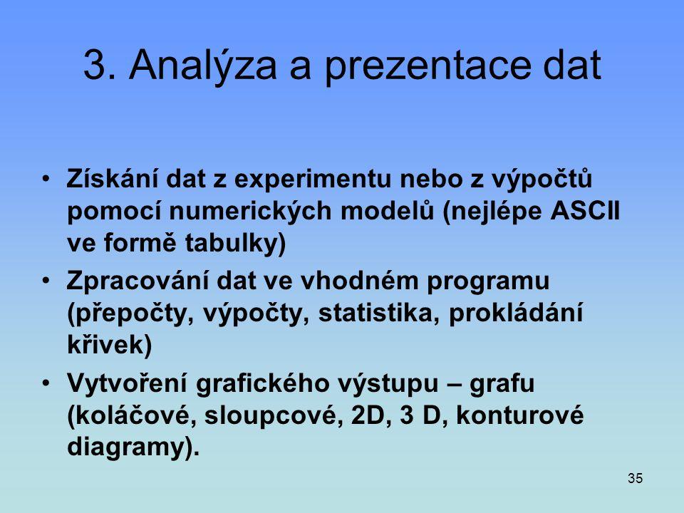 35 3. Analýza a prezentace dat •Získání dat z experimentu nebo z výpočtů pomocí numerických modelů (nejlépe ASCII ve formě tabulky) •Zpracování dat ve