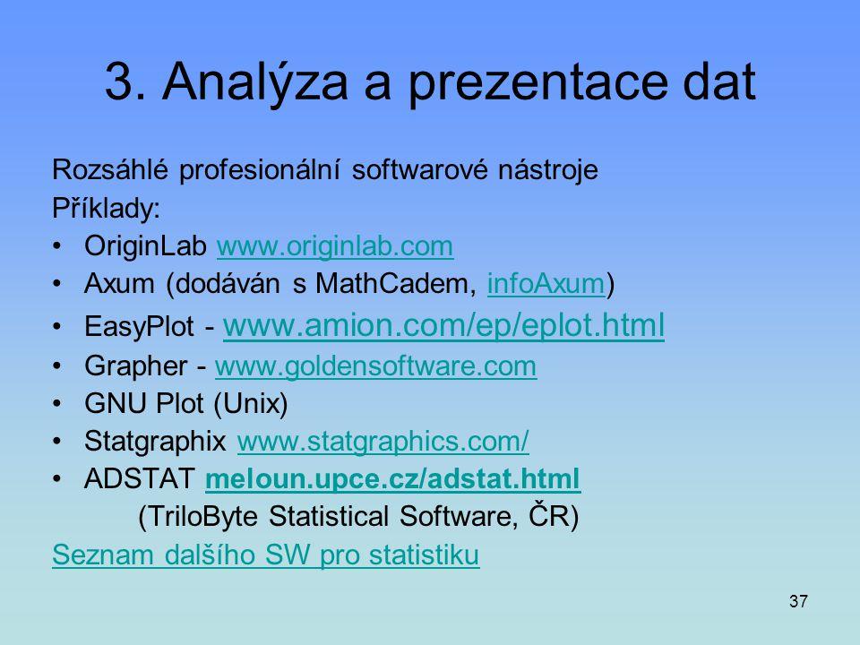 37 3. Analýza a prezentace dat Rozsáhlé profesionální softwarové nástroje Příklady: •OriginLab www.originlab.comwww.originlab.com •Axum (dodáván s Mat