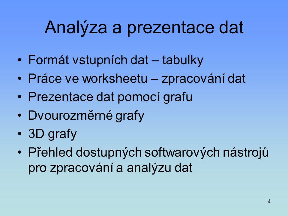4 Analýza a prezentace dat •Formát vstupních dat – tabulky •Práce ve worksheetu – zpracování dat •Prezentace dat pomocí grafu •Dvourozměrné grafy •3D