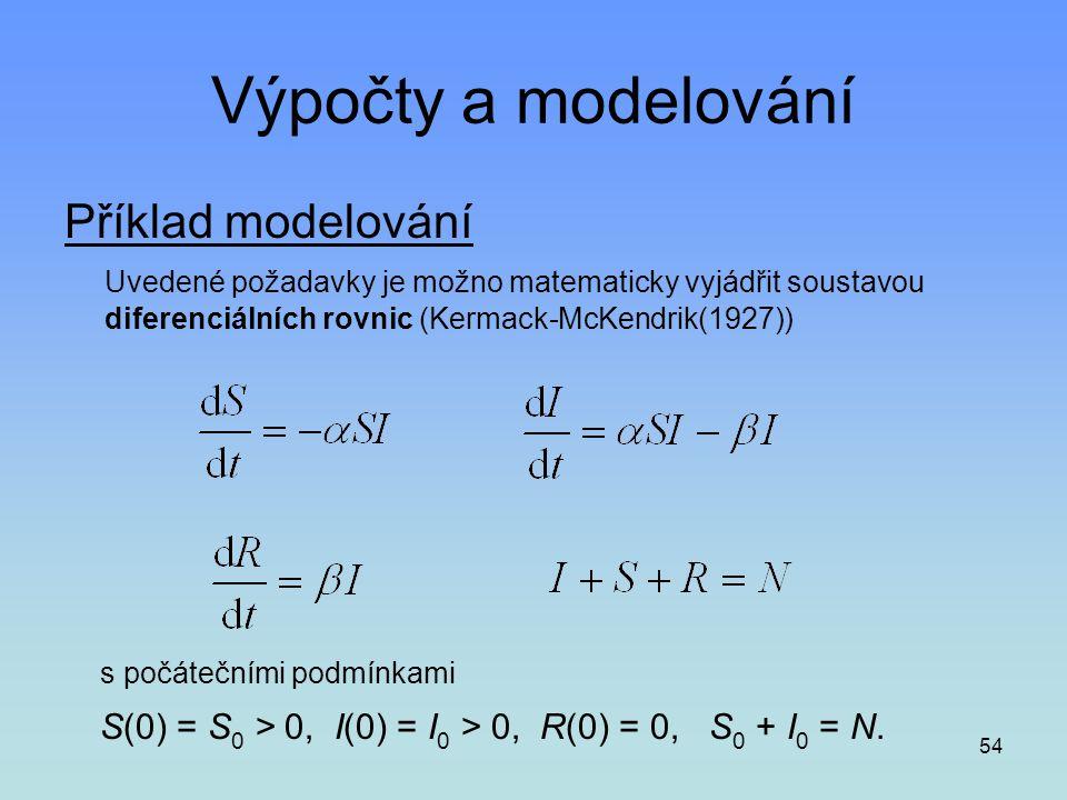 54 Výpočty a modelování Příklad modelování Uvedené požadavky je možno matematicky vyjádřit soustavou diferenciálních rovnic (Kermack-McKendrik(1927))