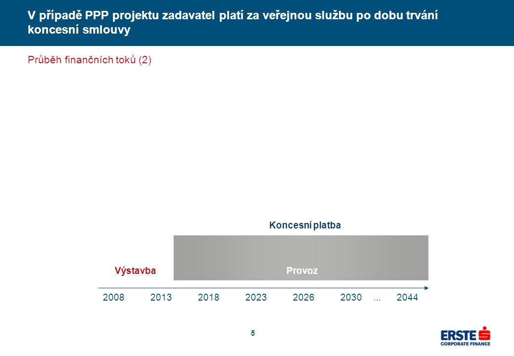 5 V případě PPP projektu zadavatel platí za veřejnou službu po dobu trvání koncesní smlouvy Průběh finančních toků (2) 200820132018202320262030...