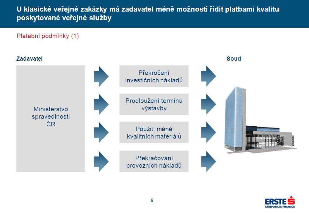 6 U klasické veřejné zakázky má zadavatel méně možností řídit platbami kvalitu poskytované veřejné služby Platební podmínky (1) Zadavatel Ministerstvo