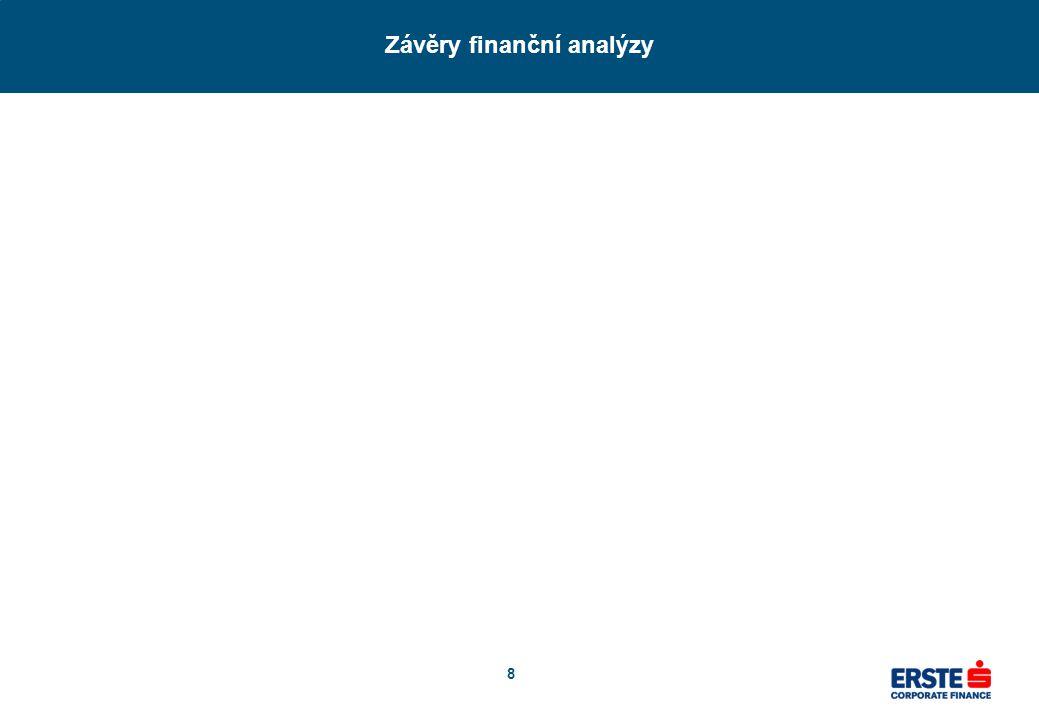 8 Závěry finanční analýzy