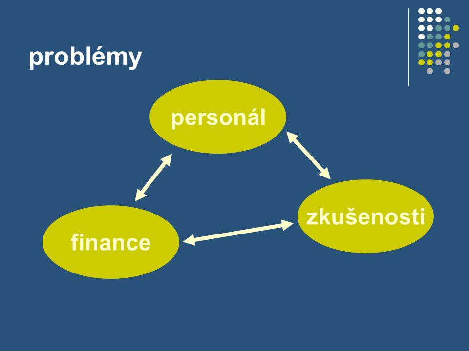 problémy personál finance zkušenosti