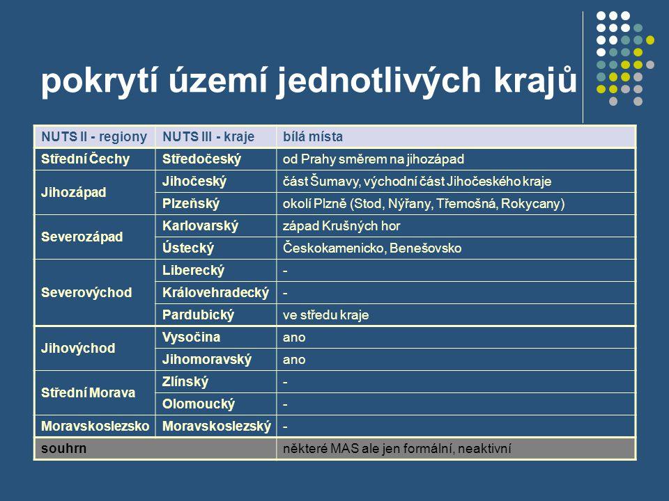 pokrytí území jednotlivých krajů NUTS II - regionyNUTS III - krajebílá místa Střední ČechyStředočeskýod Prahy směrem na jihozápad Jihozápad Jihočeskýč