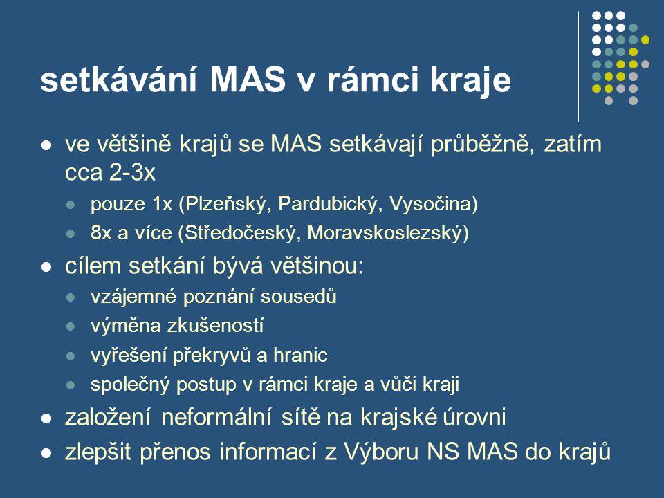 setkávání MAS v rámci kraje  ve většině krajů se MAS setkávají průběžně, zatím cca 2-3x  pouze 1x (Plzeňský, Pardubický, Vysočina)  8x a více (Stře