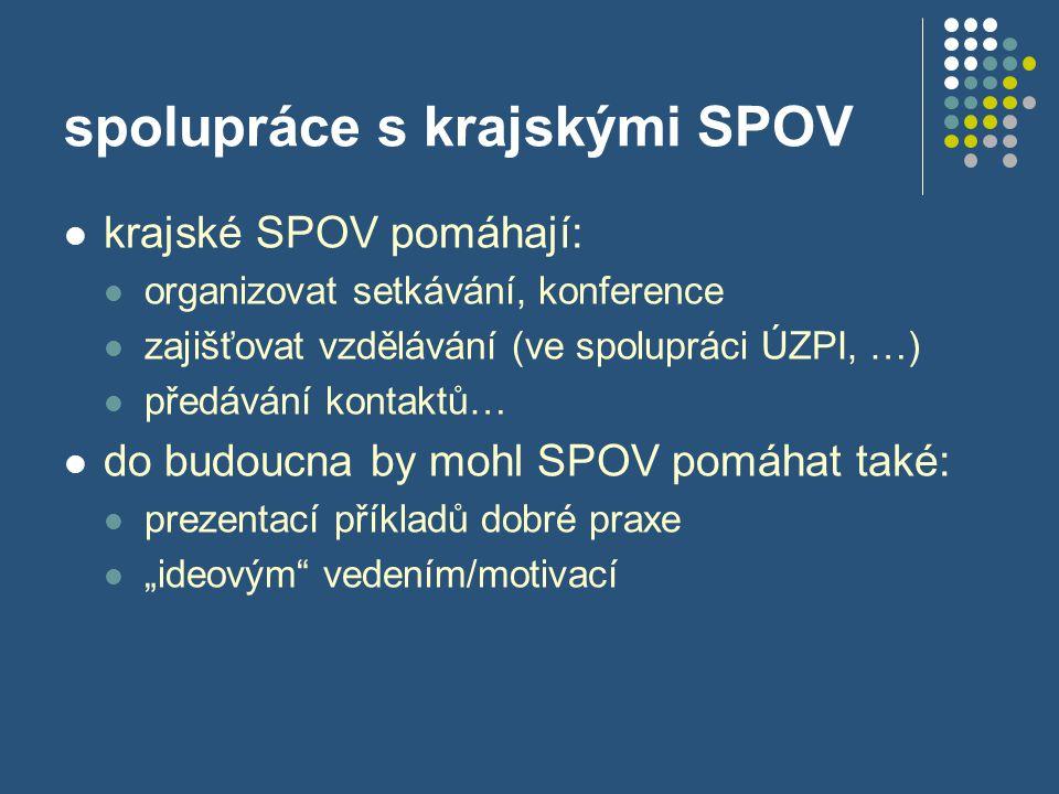 spolupráce s krajskými SPOV  krajské SPOV pomáhají:  organizovat setkávání, konference  zajišťovat vzdělávání (ve spolupráci ÚZPI, …)  předávání k