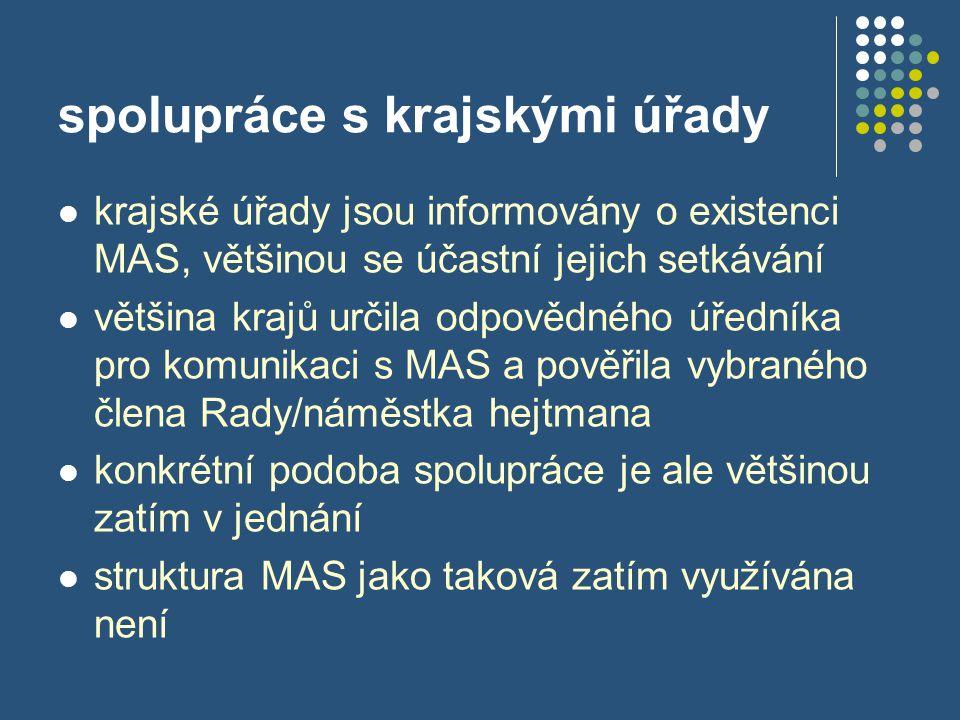 spolupráce s krajskými úřady  krajské úřady jsou informovány o existenci MAS, většinou se účastní jejich setkávání  většina krajů určila odpovědného