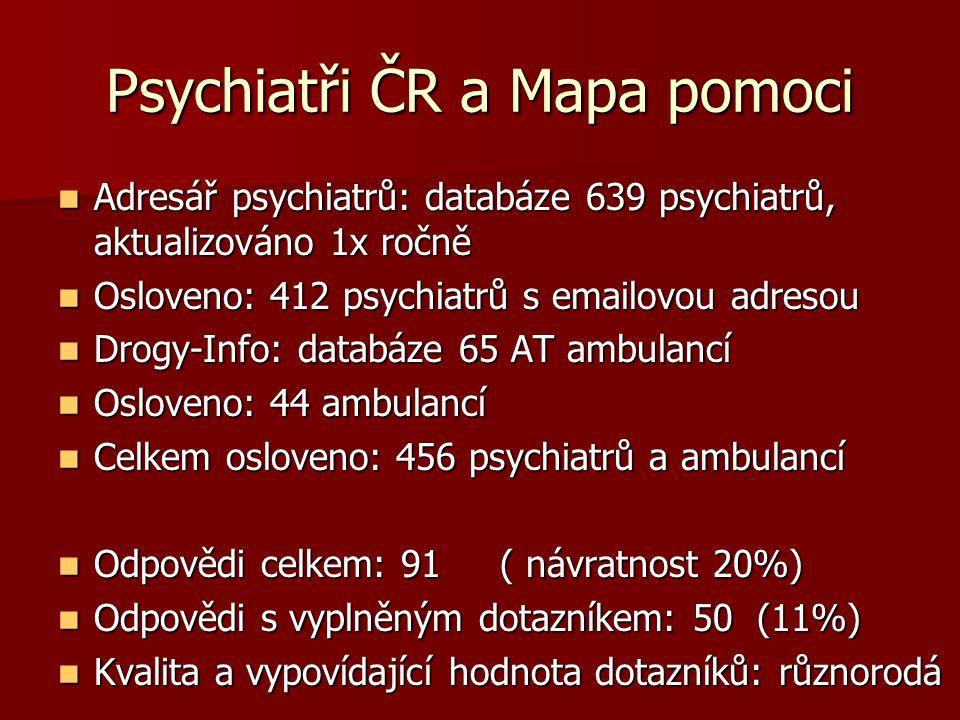 Psychiatři ČR a Mapa pomoci  Adresář psychiatrů: databáze 639 psychiatrů, aktualizováno 1x ročně  Osloveno: 412 psychiatrů s emailovou adresou  Dro