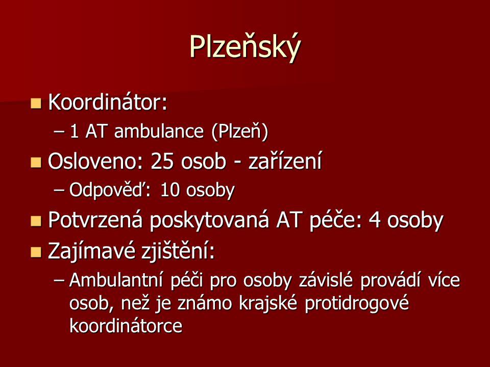 Plzeňský  Koordinátor: –1 AT ambulance (Plzeň)  Osloveno: 25 osob - zařízení –Odpověď: 10 osoby  Potvrzená poskytovaná AT péče: 4 osoby  Zajímavé