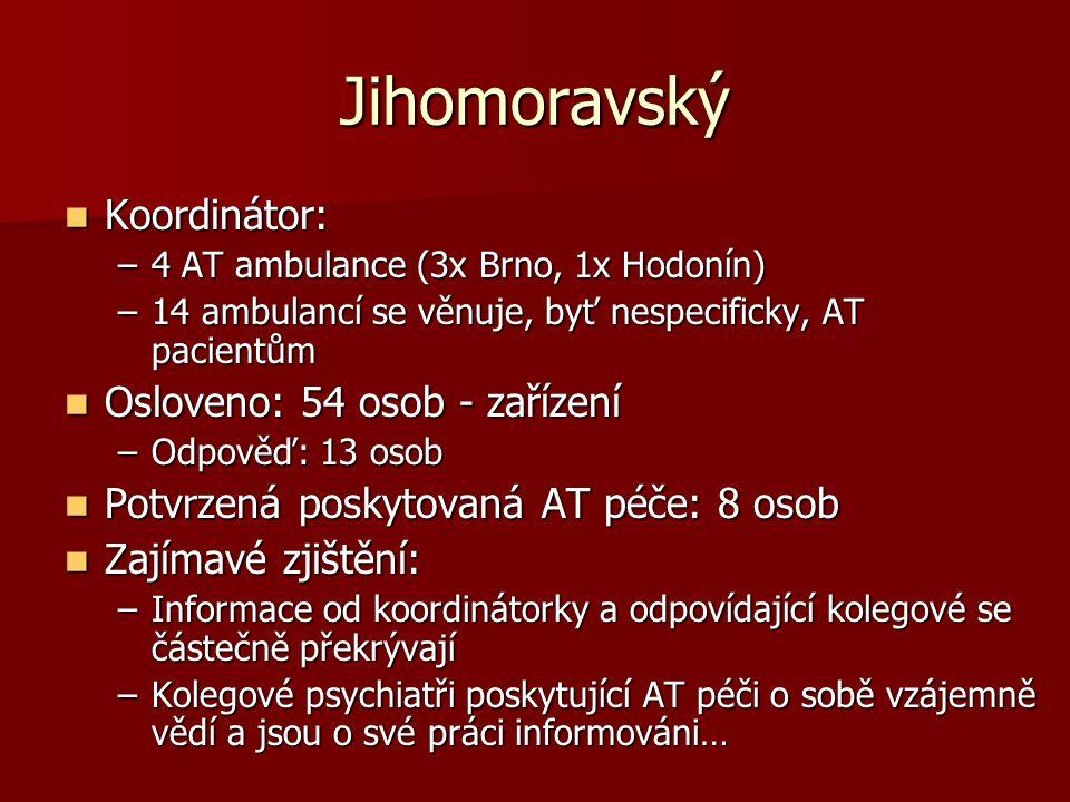 Jihomoravský  Koordinátor: –4 AT ambulance (3x Brno, 1x Hodonín) –14 ambulancí se věnuje, byť nespecificky, AT pacientům  Osloveno: 54 osob - zaříze