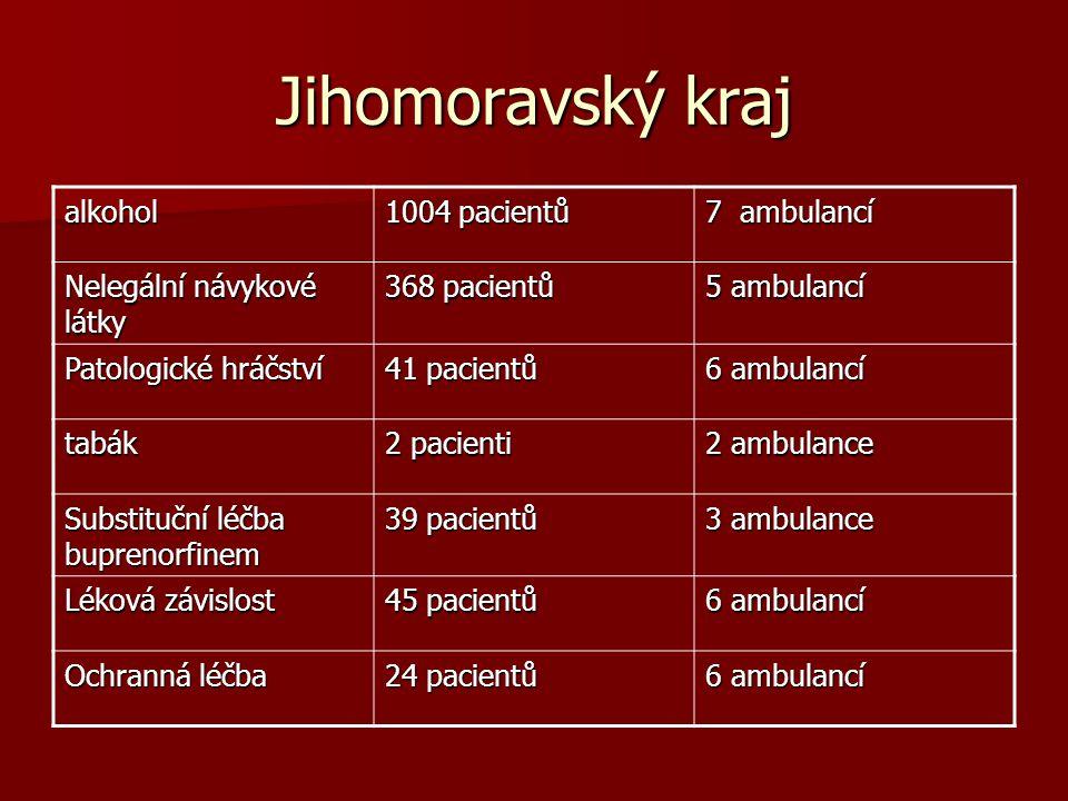 Jihomoravský kraj alkohol 1004 pacientů 7 ambulancí Nelegální návykové látky 368 pacientů 5 ambulancí Patologické hráčství 41 pacientů 6 ambulancí tab