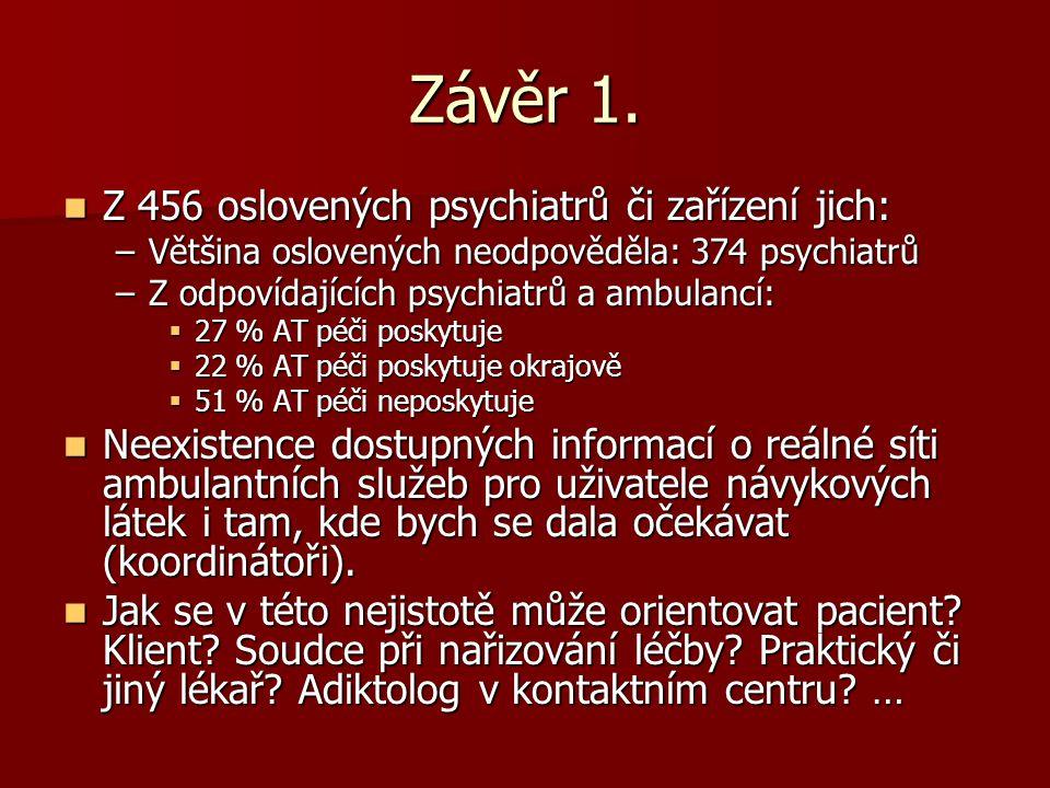 Závěr 1.  Z 456 oslovených psychiatrů či zařízení jich: –Většina oslovených neodpověděla: 374 psychiatrů –Z odpovídajících psychiatrů a ambulancí: 